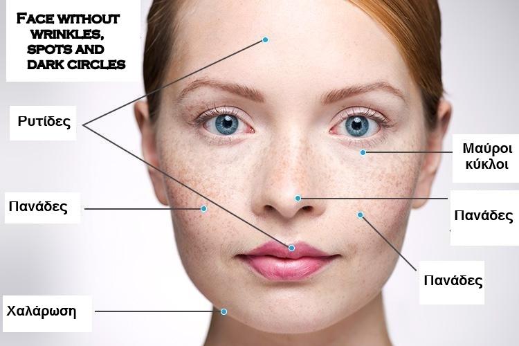 Πρόσωπο χωρίς ρυτίδες,κηλίδες και μαύρους κύκλους με αγαπημένα προϊόντα ομορφιάς