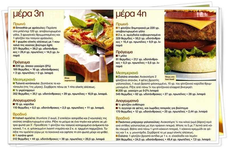 Γεύματα για να χάσεις βάρος 3-4 ημέρα