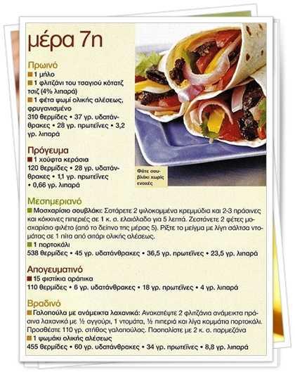 Γεύματα για να χάσεις βάρος 7 ημέρα