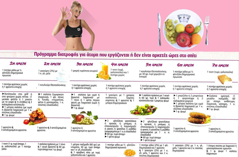 Εύκολη δίαιτα