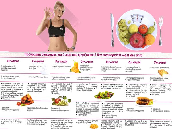 Εύκολη δίαιτα: Μάθε πώς θα χάσεις ένα κιλό την εβδομάδα!