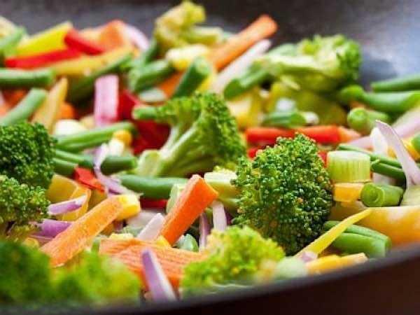 Ισορροπημένη χορτοφαγική διατροφή:Go Vegan!