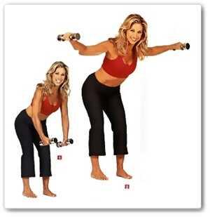 ασκήσεις για γράμμωση στους ώμους