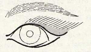 Μακιγιάζ για στρογγυλά μάτια