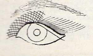Μακιγιάζ για βαθουλωμένα μάτια